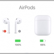 AirPods iPhone Original Garansi International