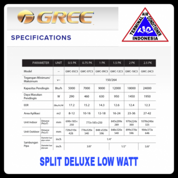 AC SPLIT GREE 2 PK ( GWC-18C3 ) DELUXE LOW WATT R32 CHINA